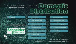 Picture of Domestic Distribution